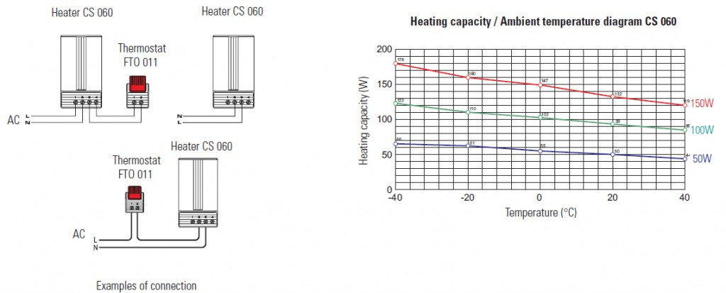 CS-060-SERIES-TOUCH-SAFE-HEATER-02