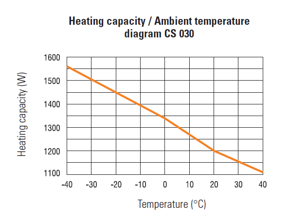 CS030-FAN-HEATER-03