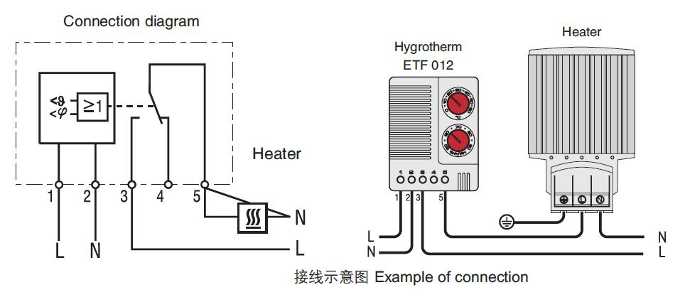 ETF012-ELECTRONIC-HYGROTHERM-03