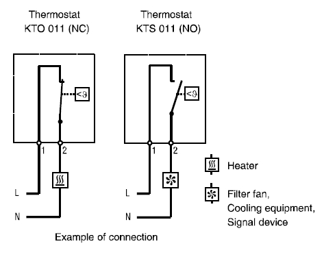KTO011-KTS011-SMALL-THERMOSTAT-03